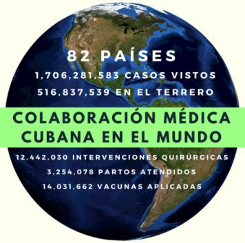 Medicos de Cuba